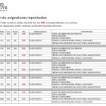 Instructivo Inscripción Asignaturas Segundo Semestre
