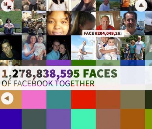 Las caras de Facebook